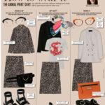 Susannagh Grogan Irish Examiner How To Wear It Anne Marie O Connor